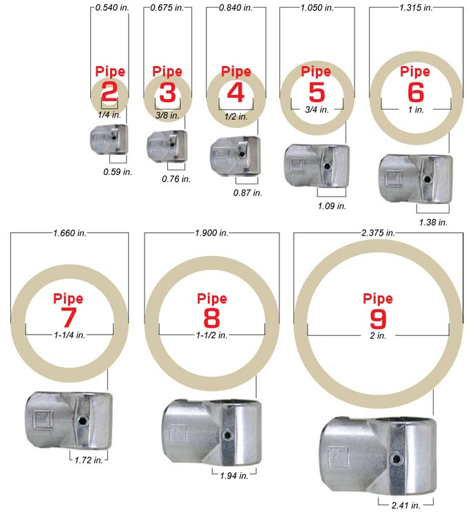 Pipe Fittings Size Chart