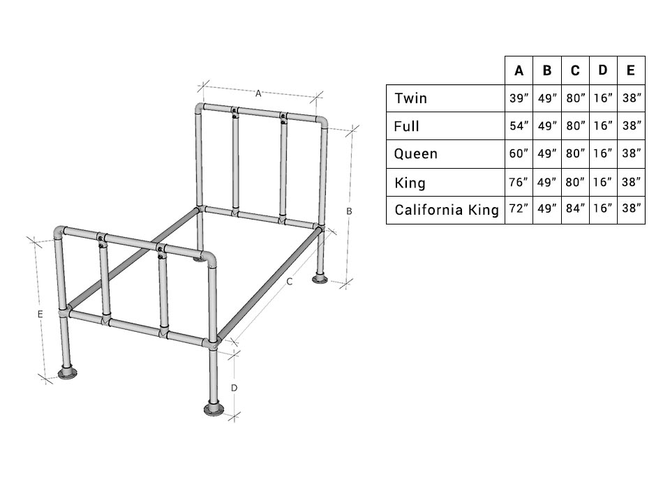 Charleston Pipe Bed Frame Technical Information