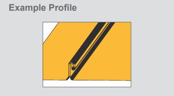 S-5-B Example Profiles